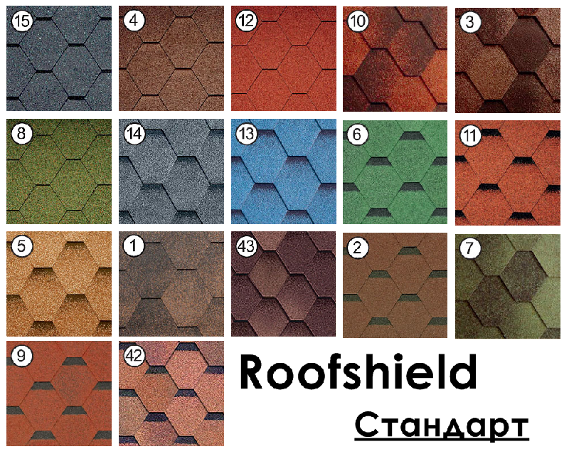 RoofShield (Shingle) СТАНДАРТ